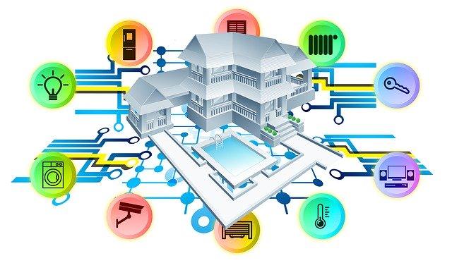 technologická multimédia